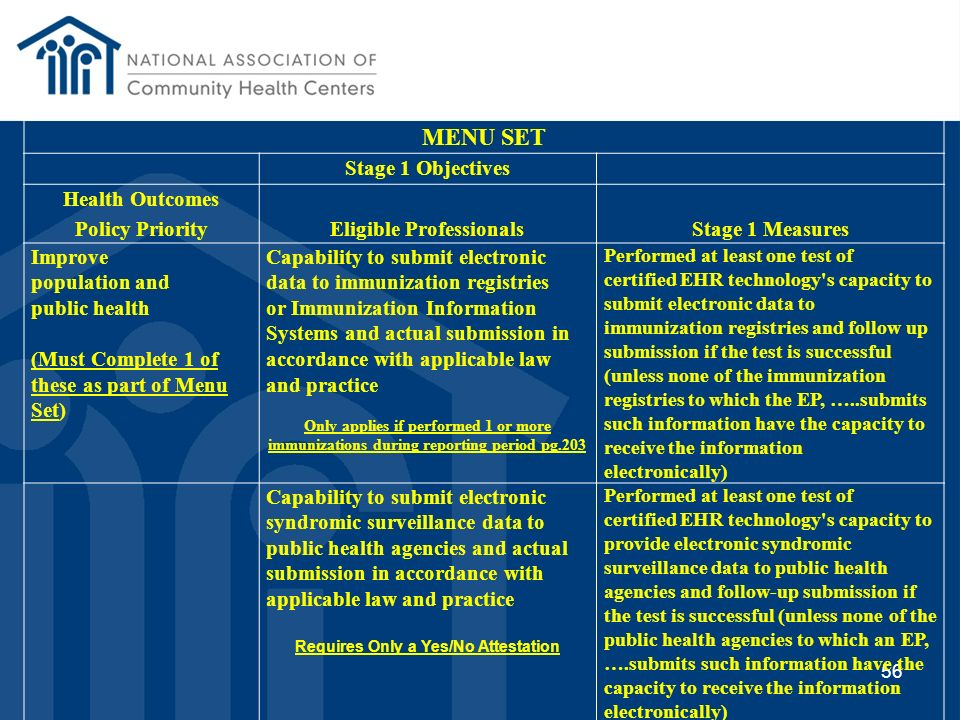 MENU SET Stage 1 Objectives Health Outcomes Policy Priority