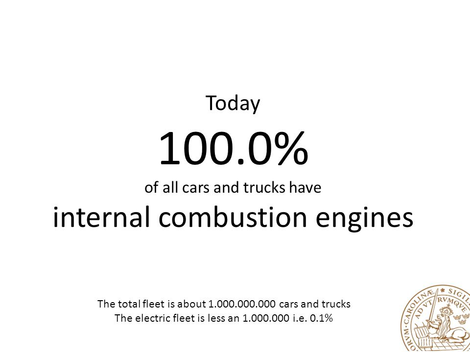 100.0% internal combustion engines Today of all cars and trucks have