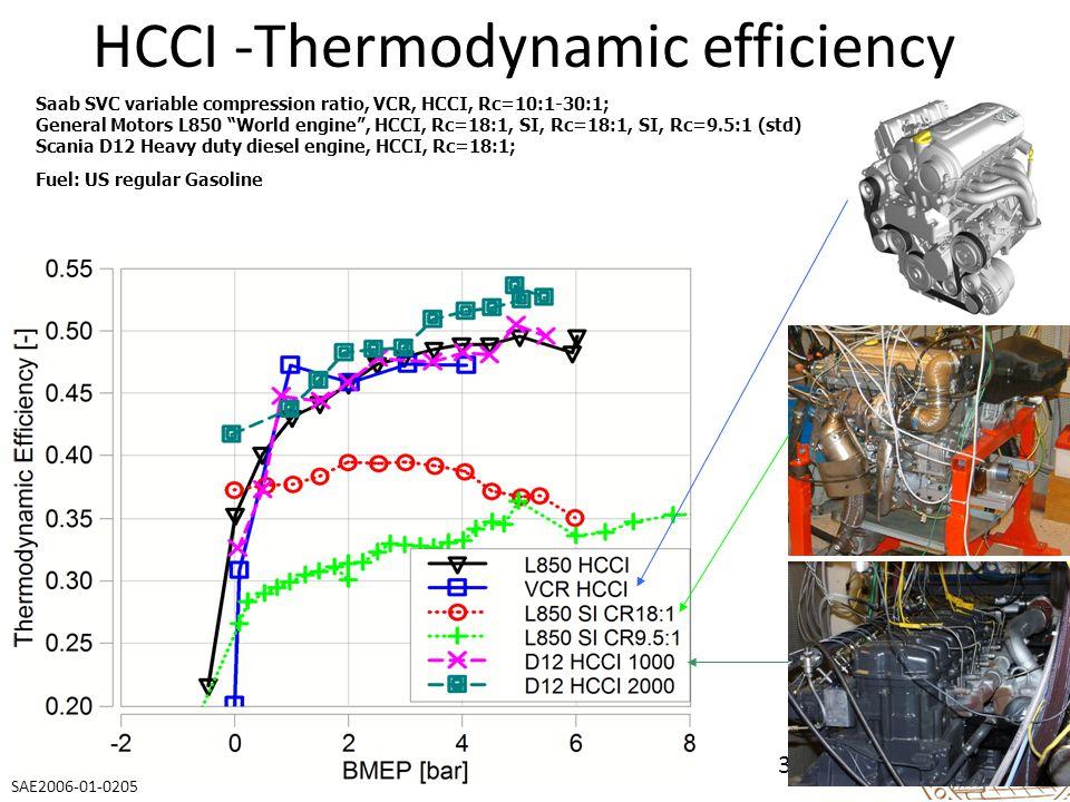 HCCI -Thermodynamic efficiency