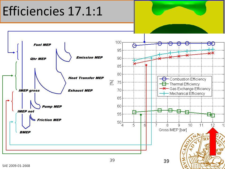 Efficiencies 17.1:1 39 SAE 2009-01-2668
