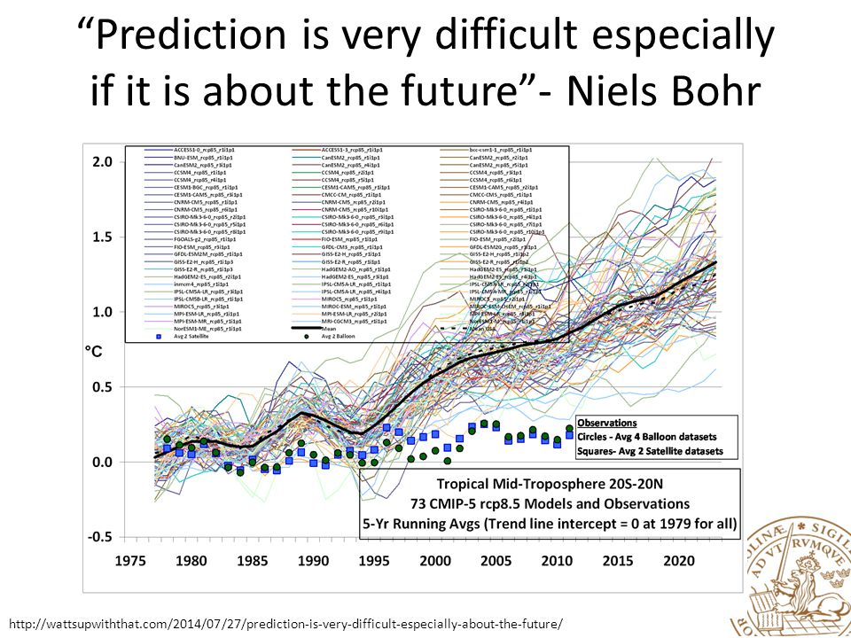 Prediction is very difficult especially if it is about the future - Niels Bohr