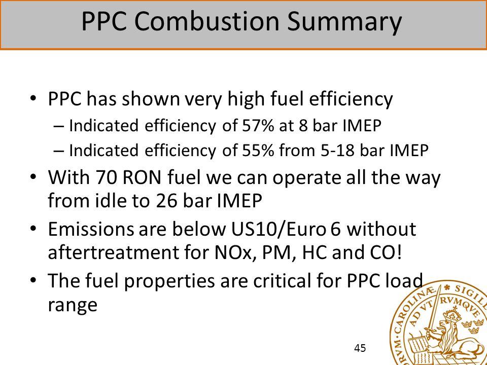 PPC Combustion Summary
