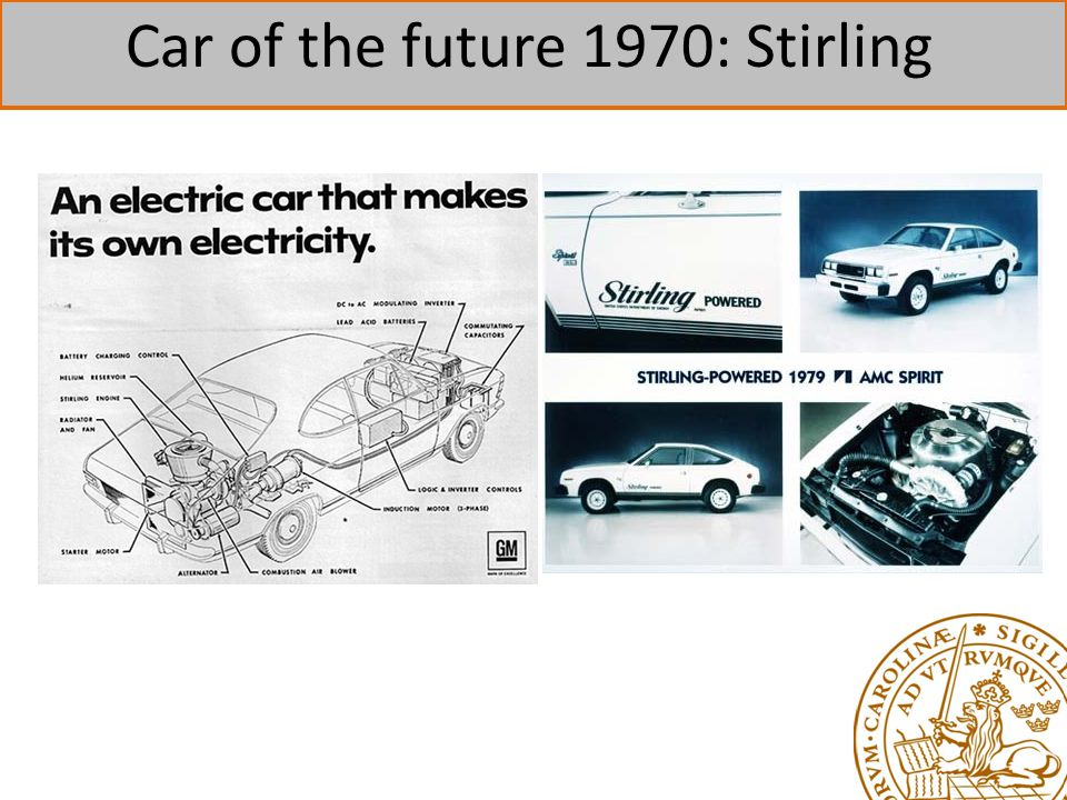 Car of the future 1970: Stirling