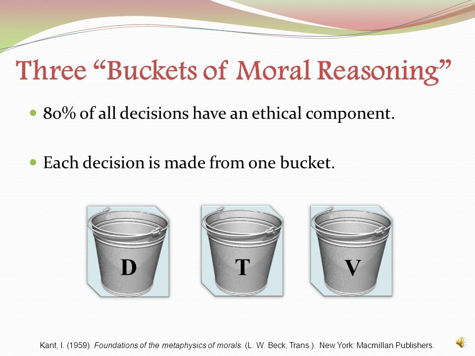 Three Buckets of Moral Reasoning