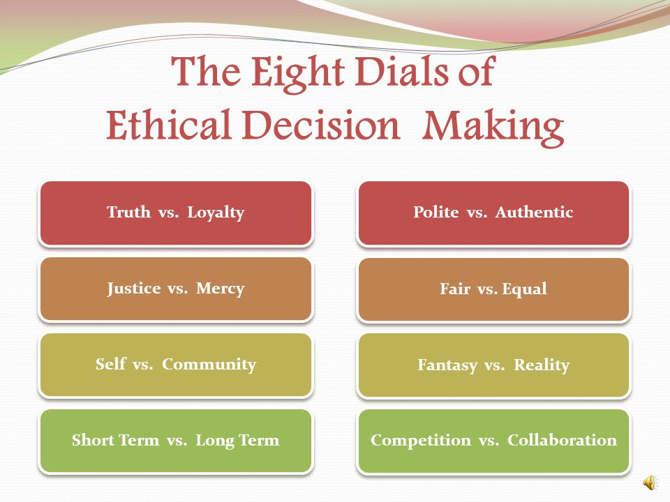 The Eight Dials of Ethical Decision Making