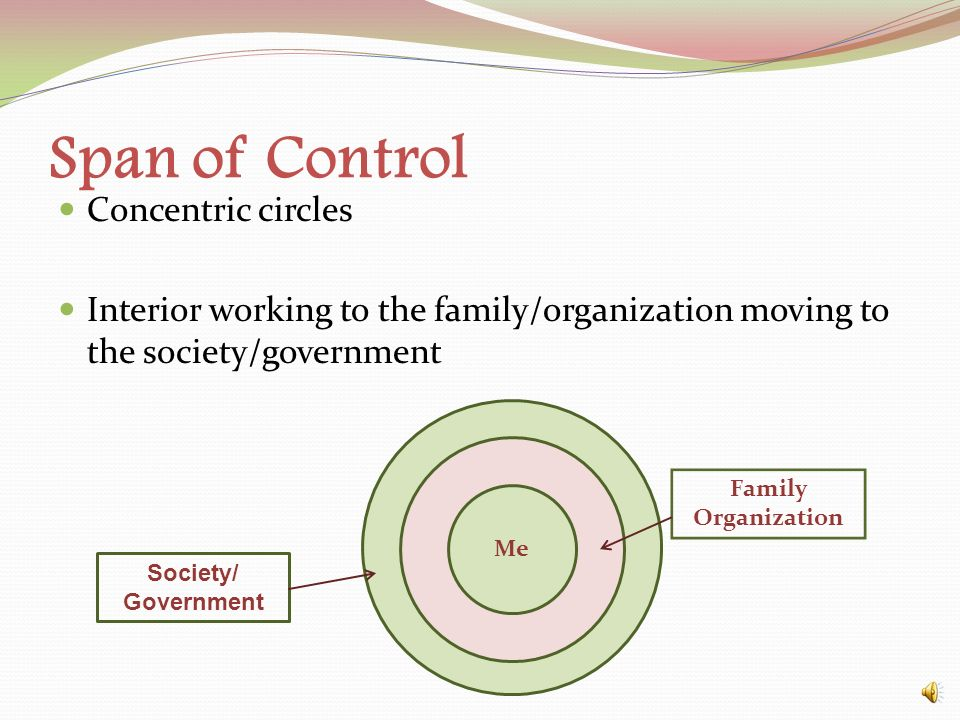 Span of Control Concentric circles