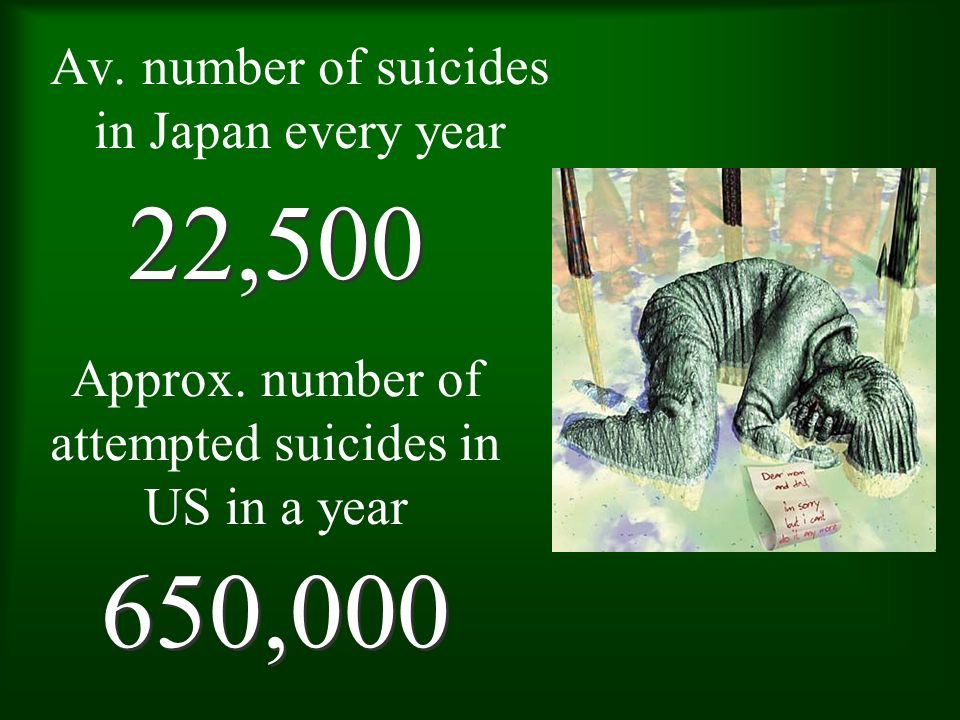 Av. number of suicides in Japan every year