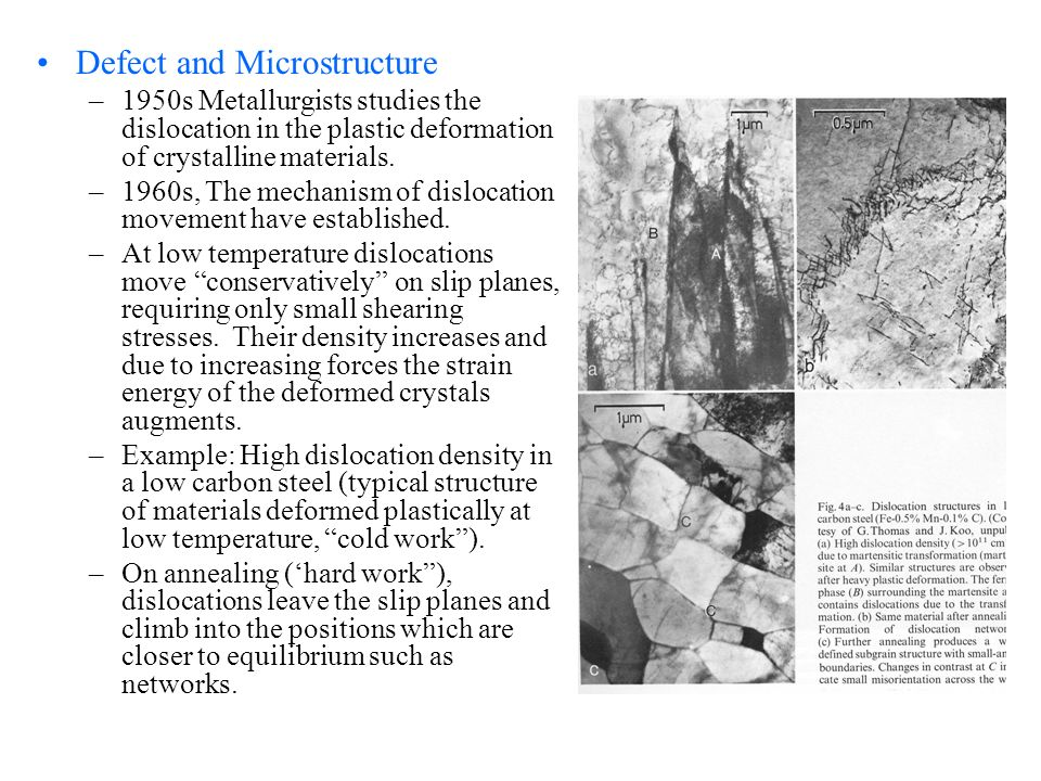 Defect and Microstructure