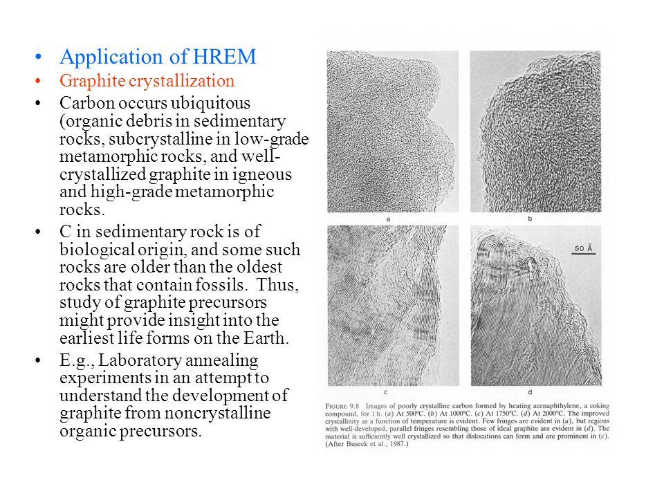 Application of HREM Graphite crystallization