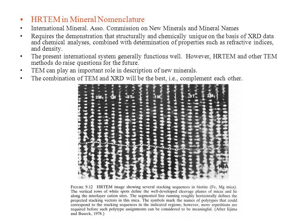HRTEM in Mineral Nomenclature