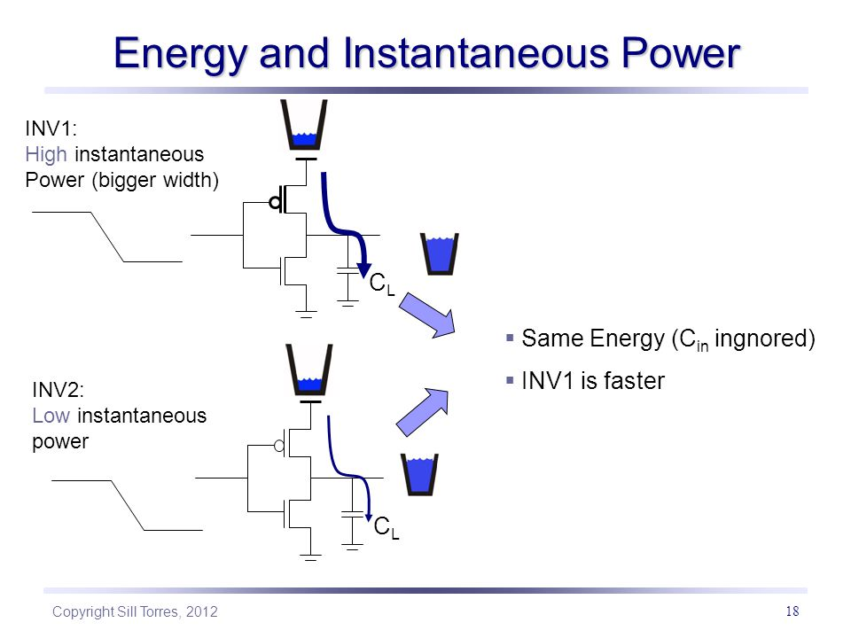 Energy and Instantaneous Power