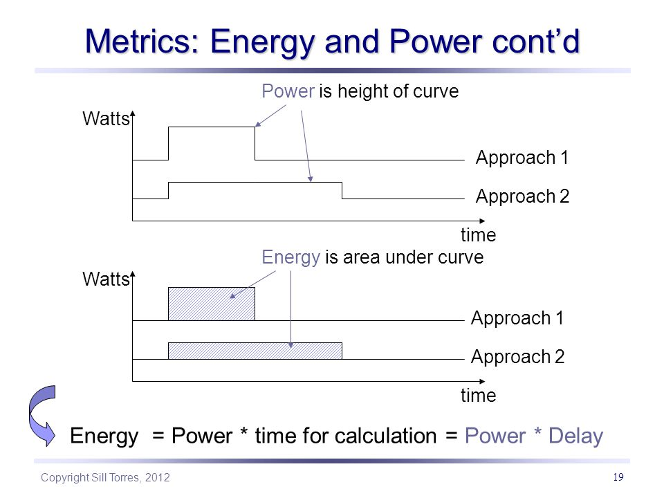 Metrics: Energy and Power cont'd