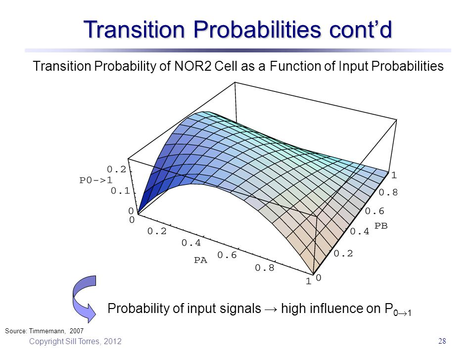 Transition Probabilities cont'd