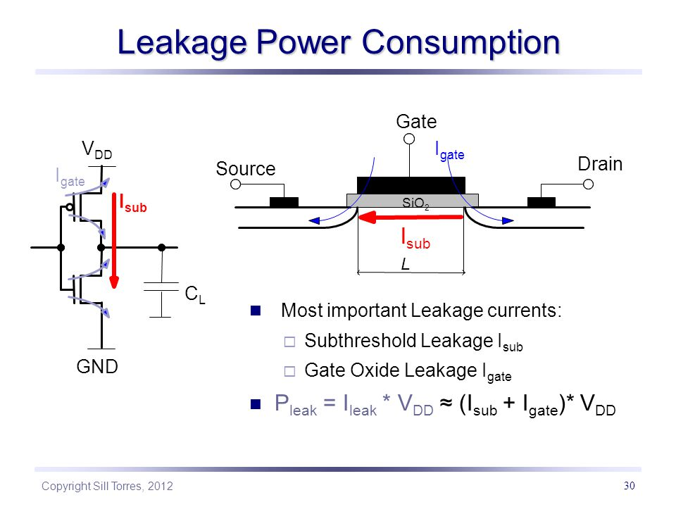 Leakage Power Consumption