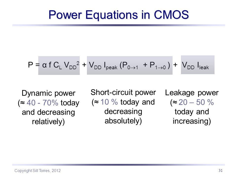 Power Equations in CMOS