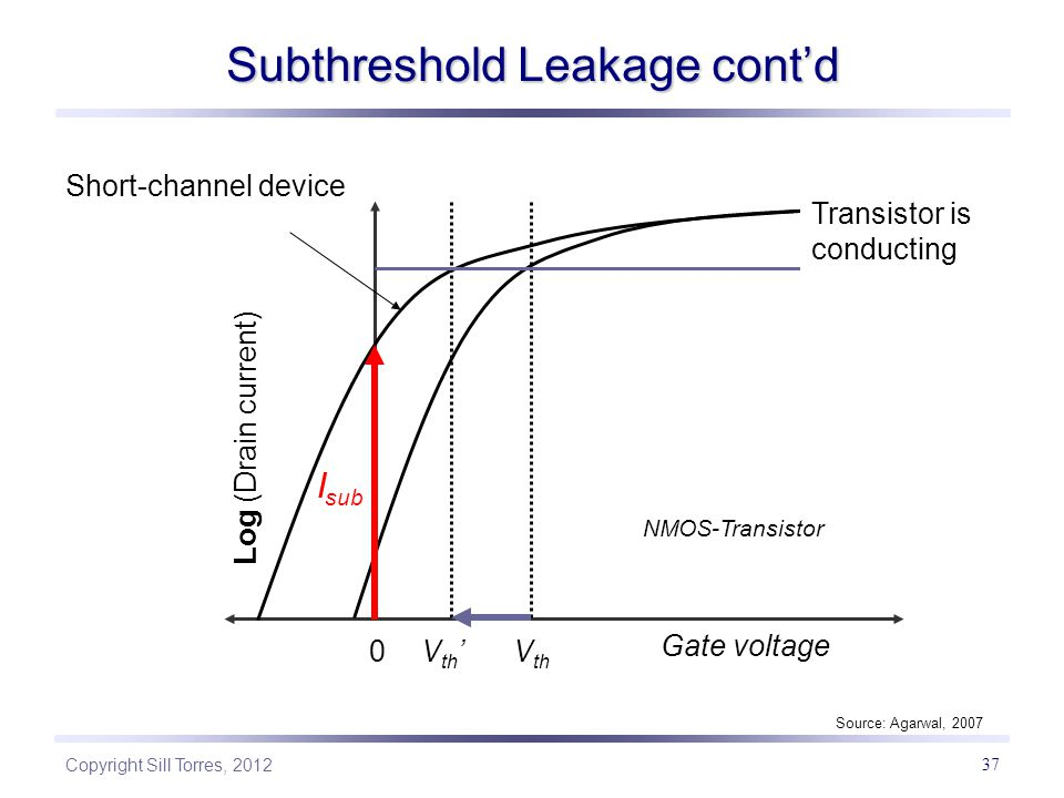 Subthreshold Leakage cont'd