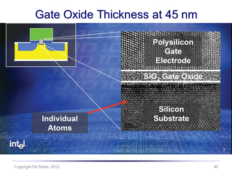 Gate Oxide Thickness at 45 nm