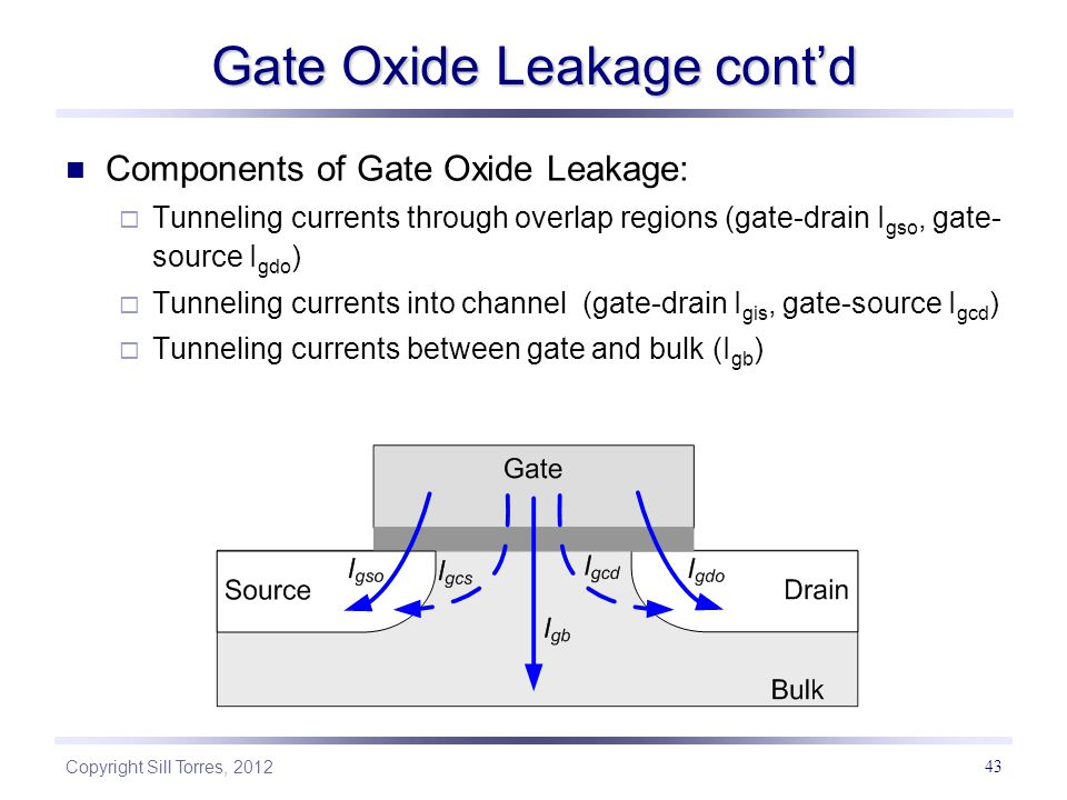 Gate Oxide Leakage cont'd