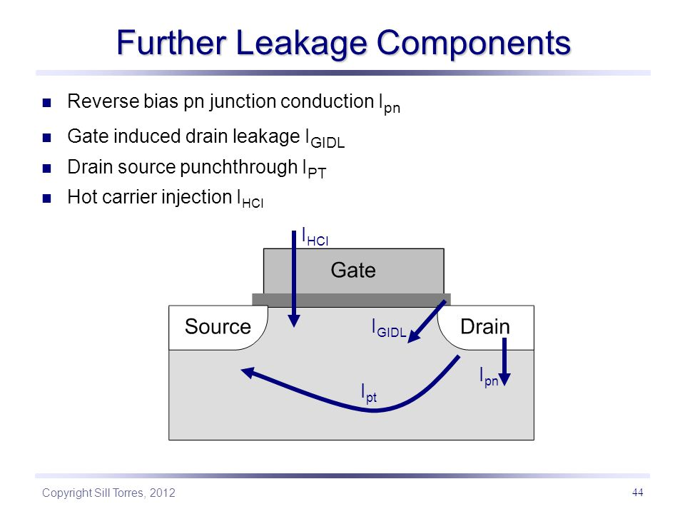 Further Leakage Components