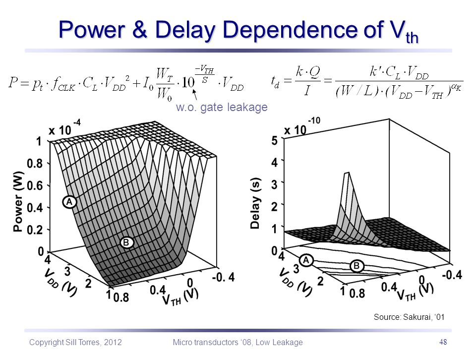 Power & Delay Dependence of Vth