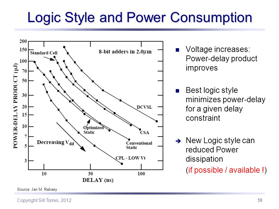 Logic Style and Power Consumption