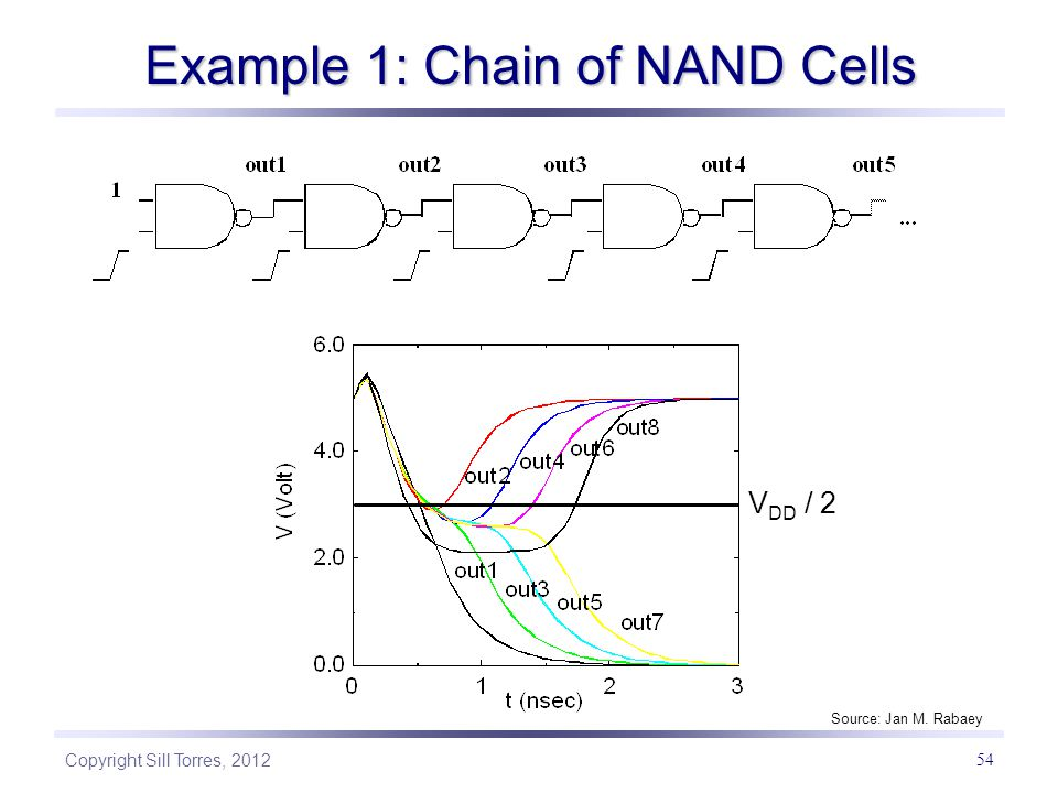 Example 1: Chain of NAND Cells