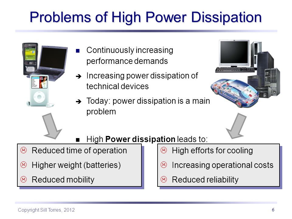 Problems of High Power Dissipation
