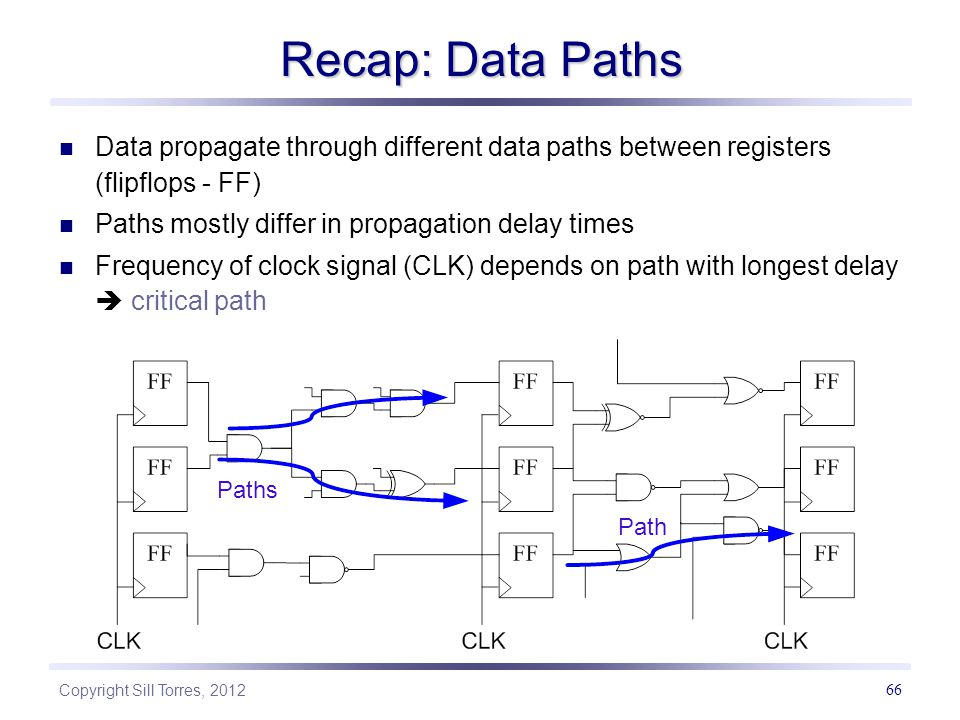Recap: Data Paths Data propagate through different data paths between registers (flipflops - FF) Paths mostly differ in propagation delay times.