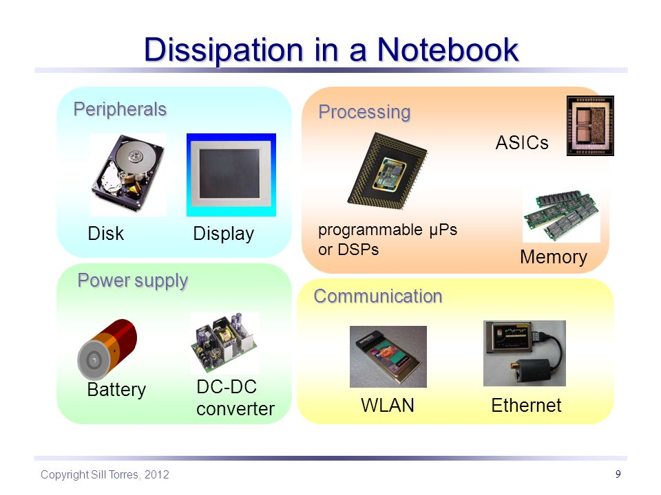 Dissipation in a Notebook