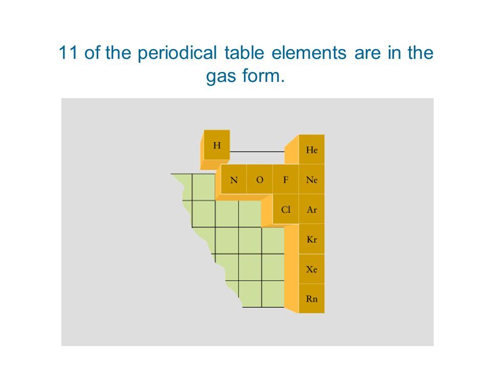11 of the periodical table elements are in the gas form.
