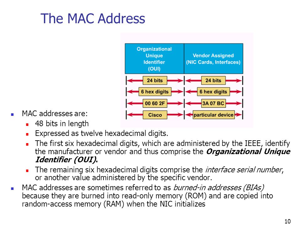 The MAC Address MAC addresses are: 48 bits in length
