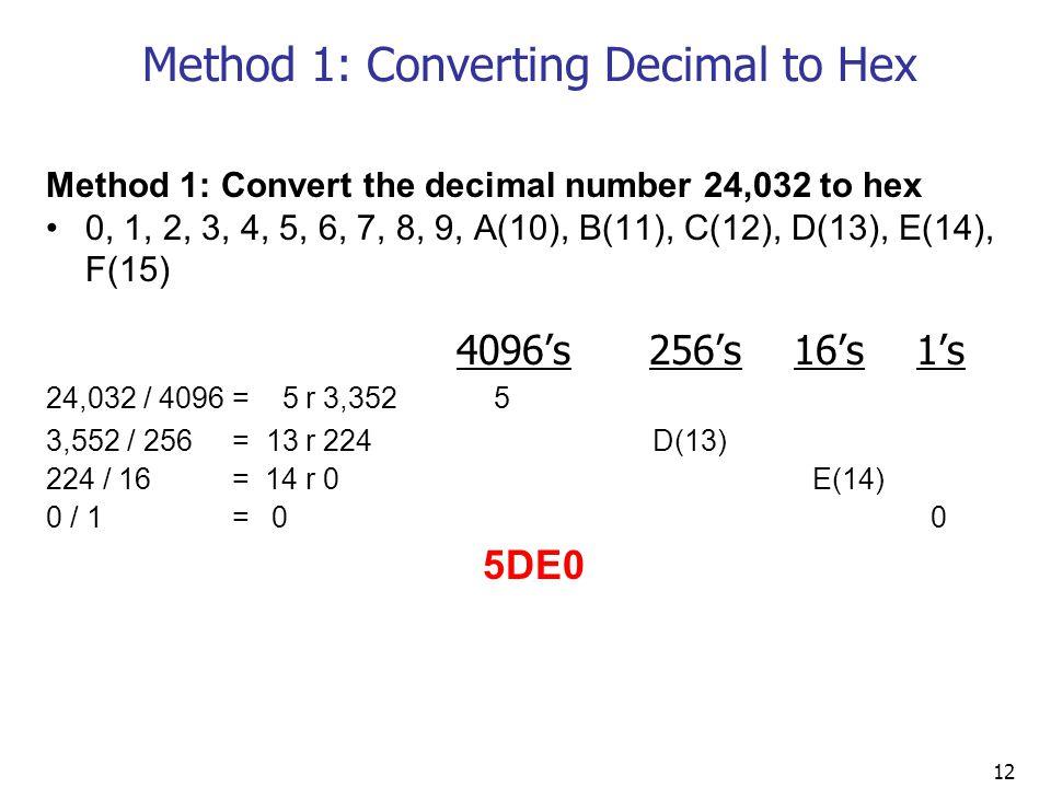 Method 1: Converting Decimal to Hex