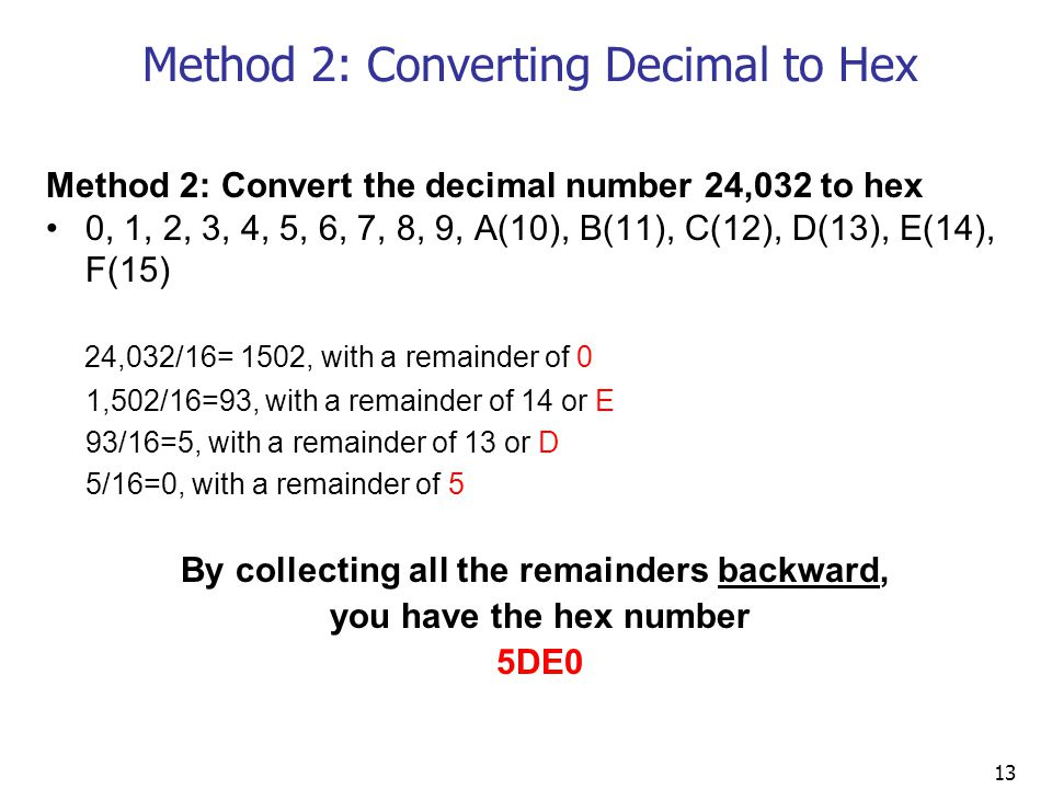 Method 2: Converting Decimal to Hex