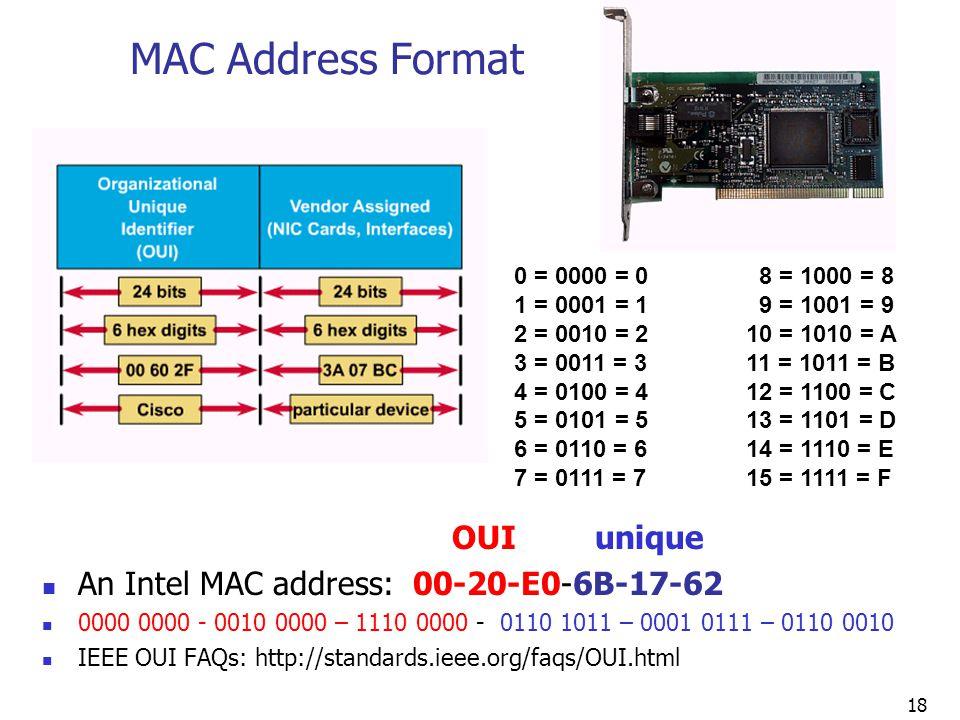 MAC Address Format OUI unique An Intel MAC address: 00-20-E0-6B-17-62