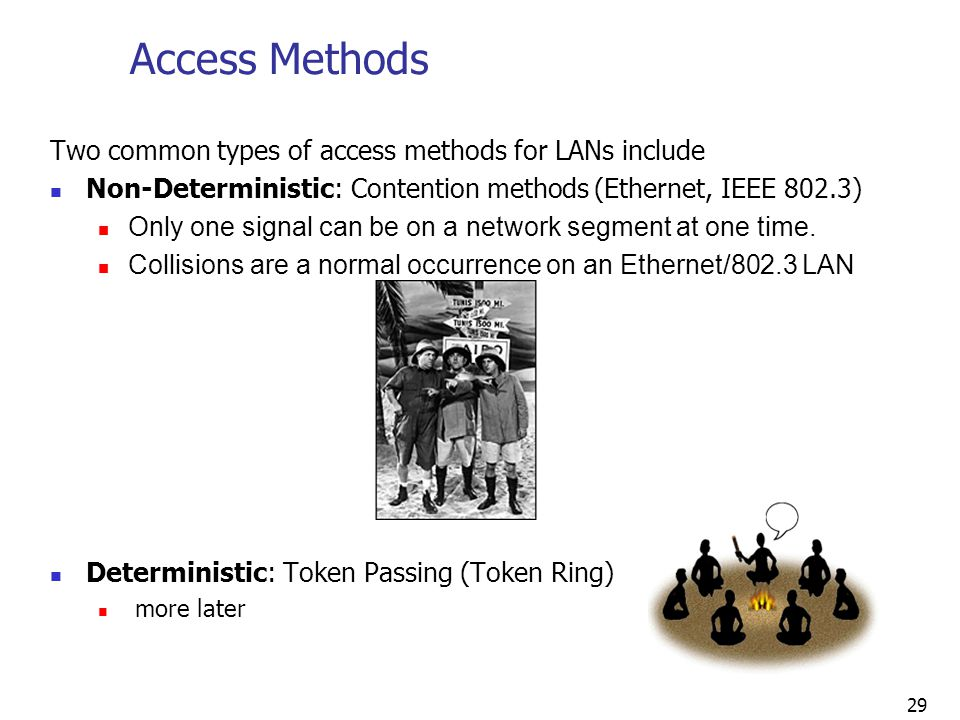 Access Methods Two common types of access methods for LANs include
