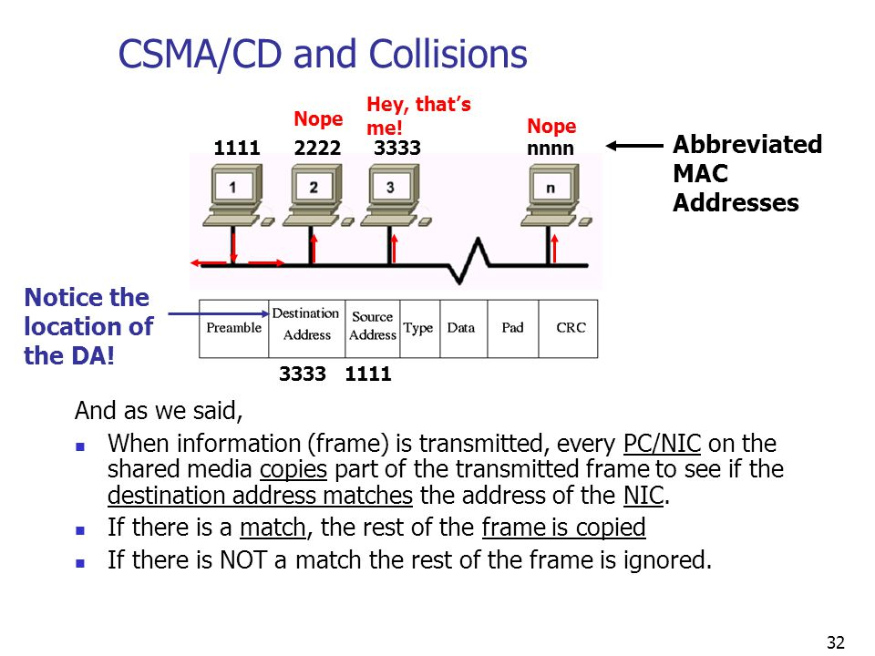 CSMA/CD and Collisions