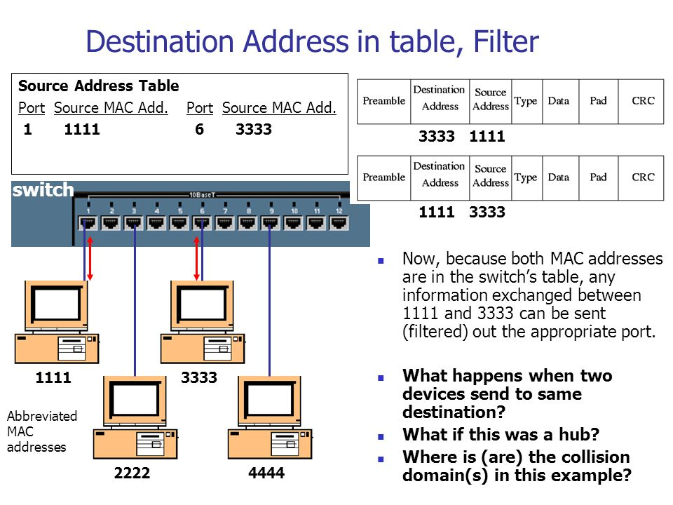 Destination Address in table, Filter