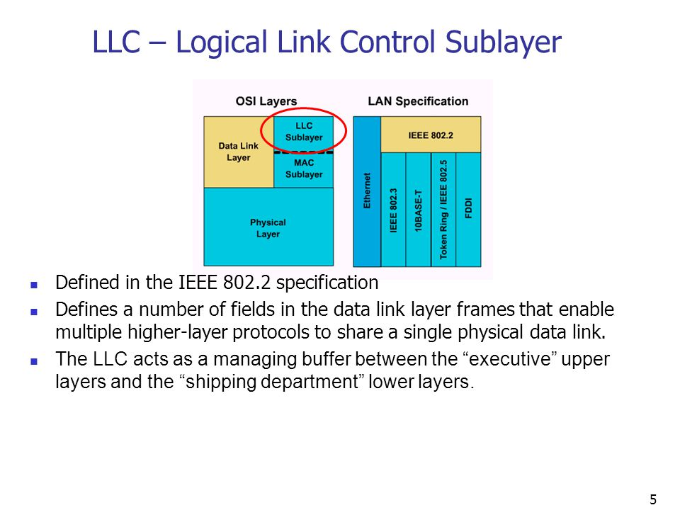 LLC – Logical Link Control Sublayer