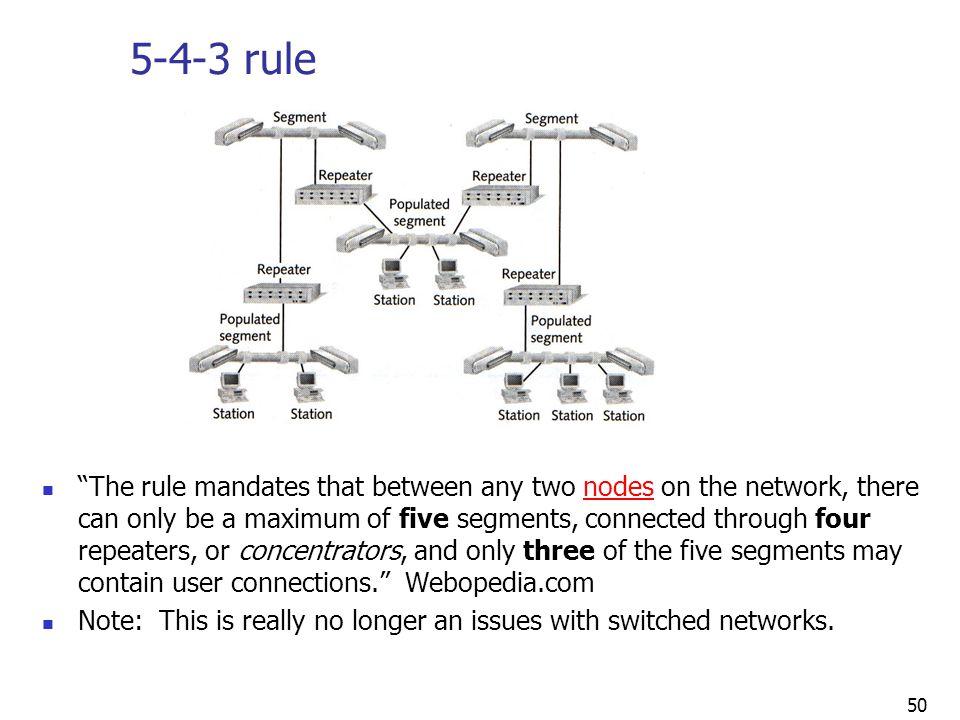 5-4-3 rule