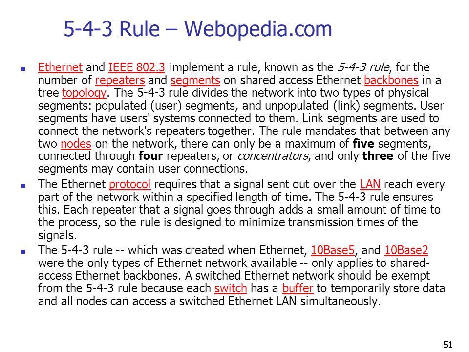 5-4-3 Rule – Webopedia.com