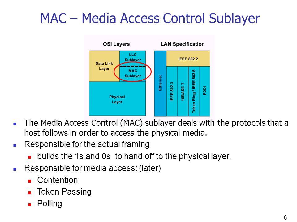 MAC – Media Access Control Sublayer