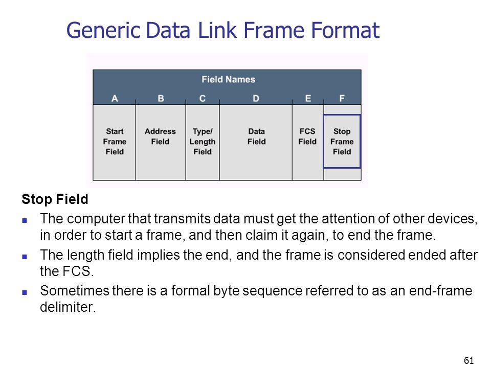 Generic Data Link Frame Format