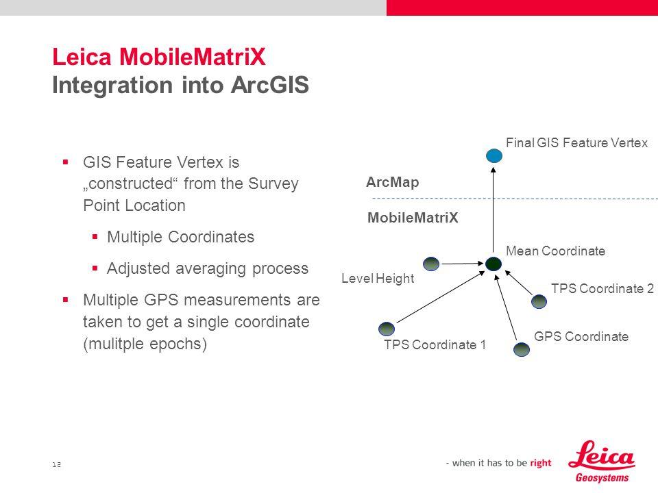 Leica MobileMatriX Integration into ArcGIS