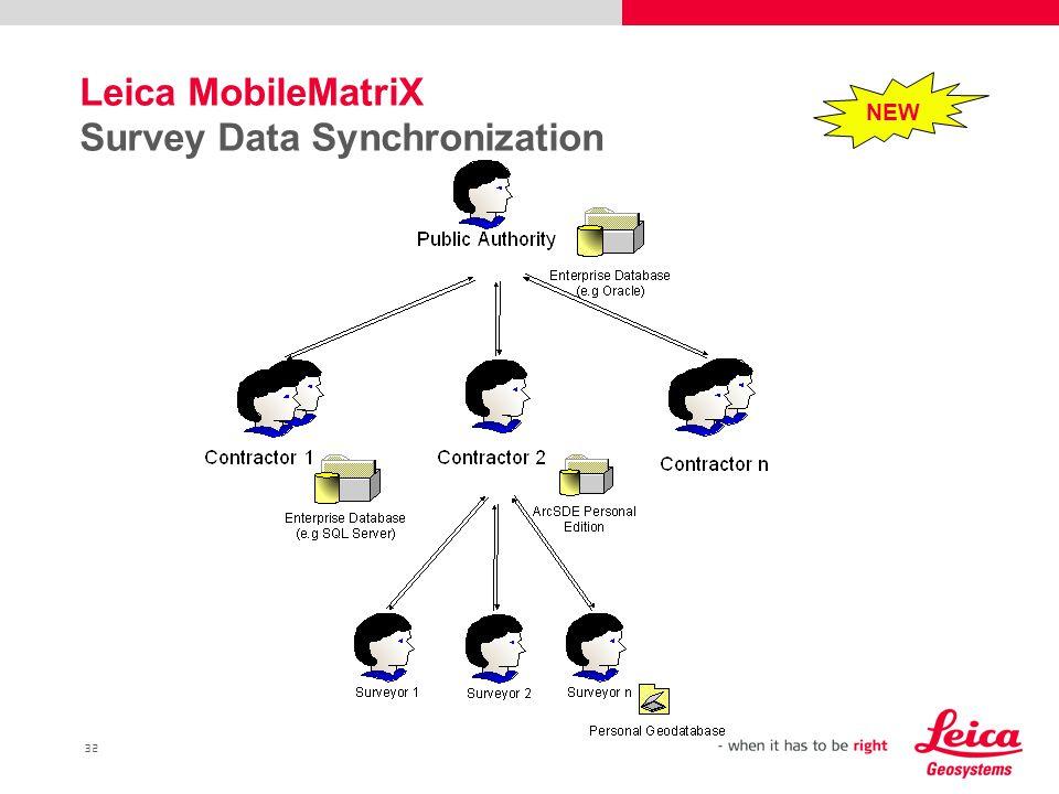 Leica MobileMatriX Survey Data Synchronization