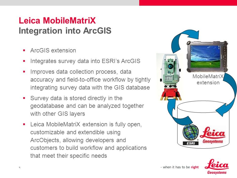 MobileMatriX extension