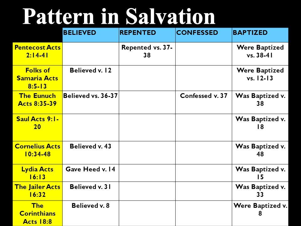 Folks of Samaria Acts 8:5-13