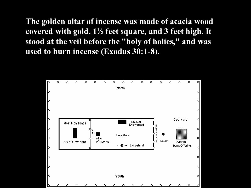 The golden altar of incense was made of acacia wood covered with gold, 1½ feet square, and 3 feet high.