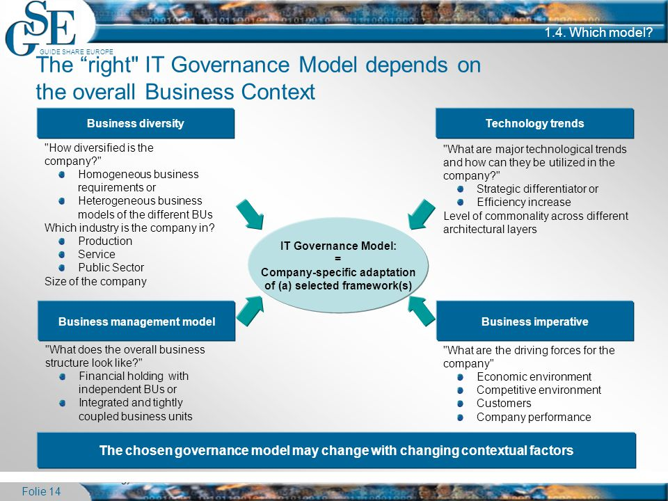 1.4. Which model The right IT Governance Model depends on the overall Business Context. Business diversity.