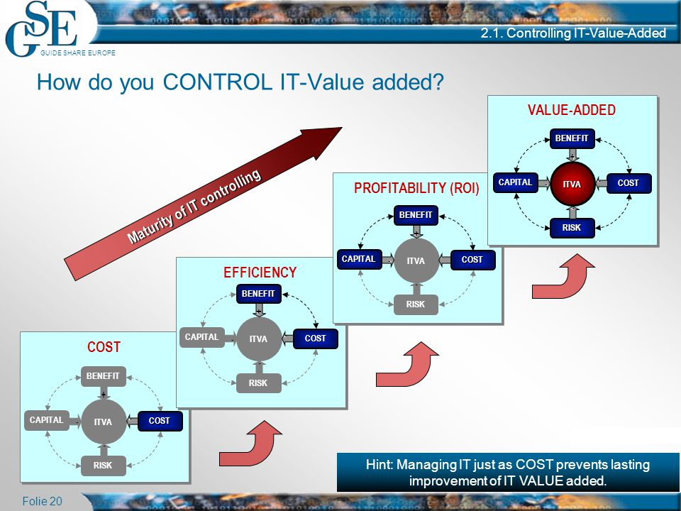 How do you CONTROL IT-Value added