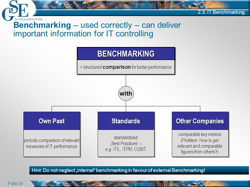 2.3. IT Benchmarking Benchmarking – used correctly – can deliver important information for IT controlling.